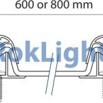 luminatoare sunglaze rokaflex